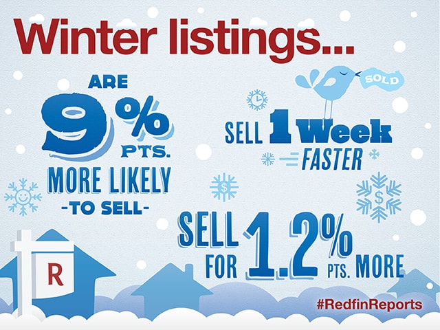 FINAL Winter-selling-report-graphic-640x480-