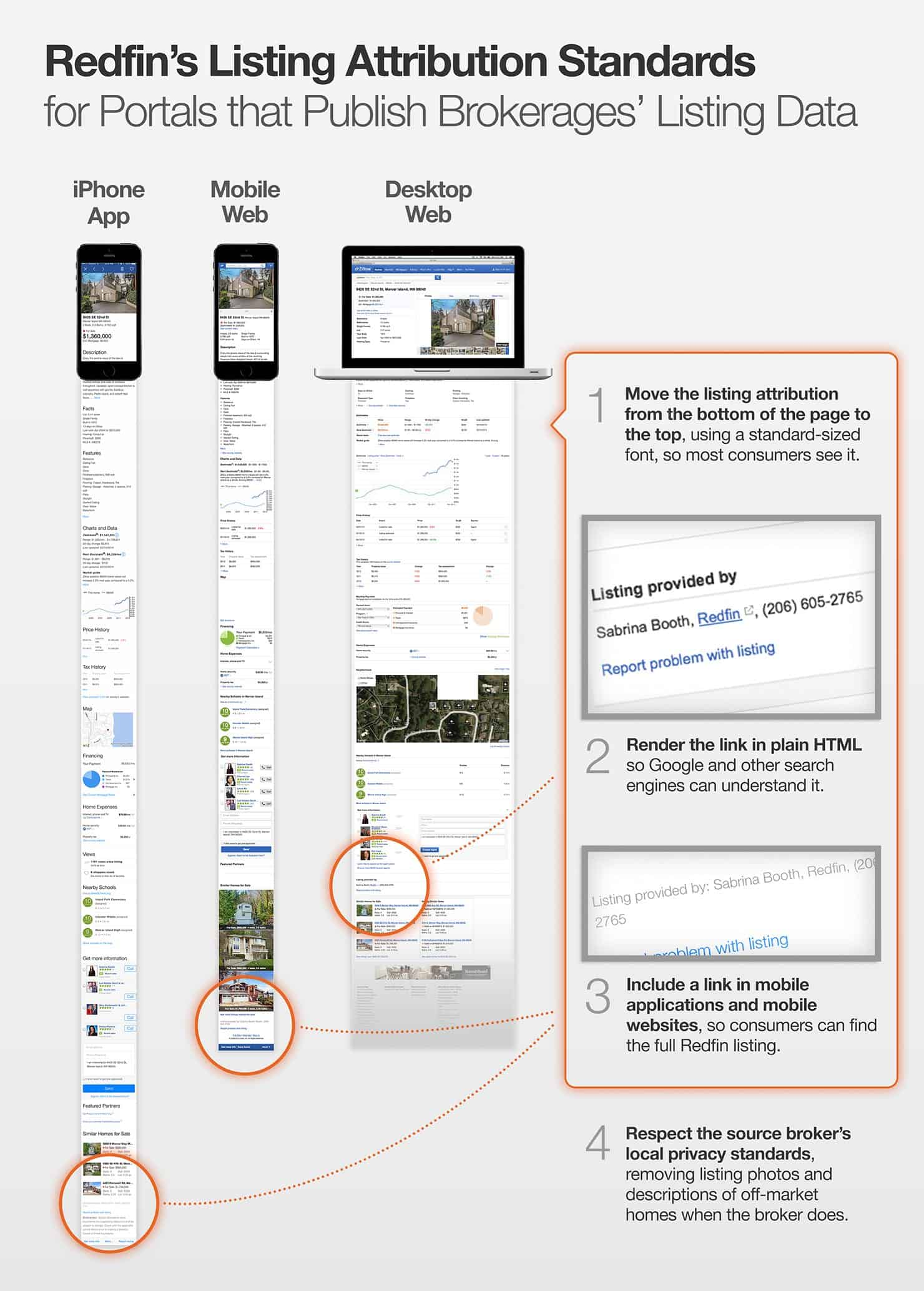 zillow-listing-attribution