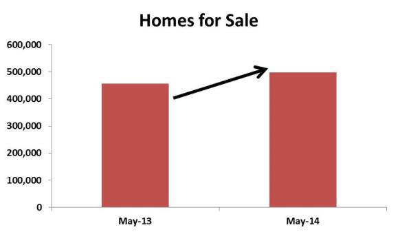 Homes_For_Sale_2014