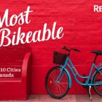 Most bikeable cities in Canada